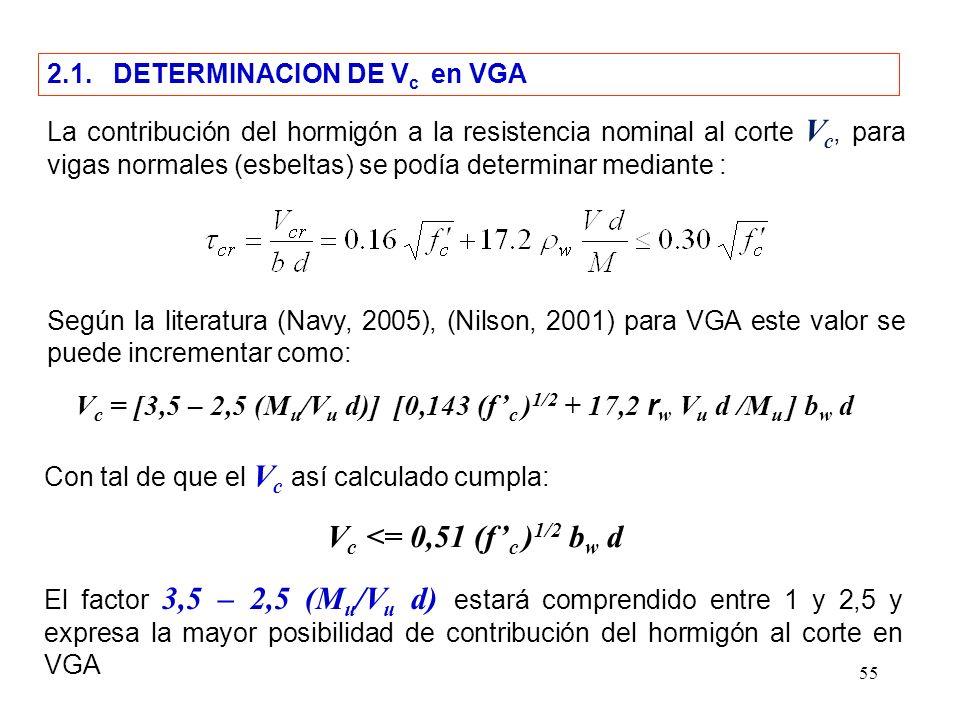 Vc = [3,5 – 2,5 (Mu/Vu d)] [0,143 (f'c )1/2 + 17,2 rw Vu d /Mu ] bw d